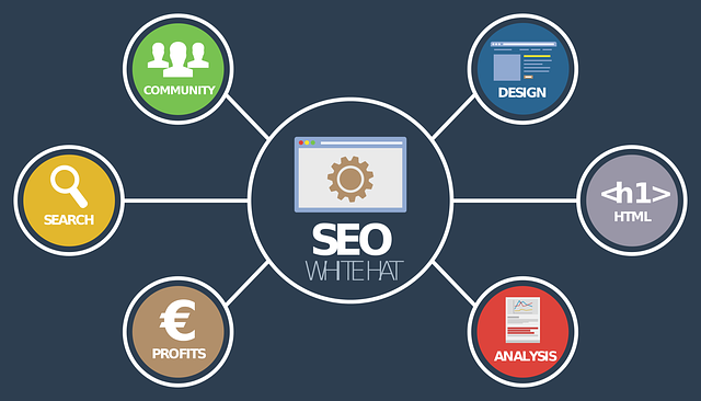 Self Service SEO Tool for Better Browser Ranking